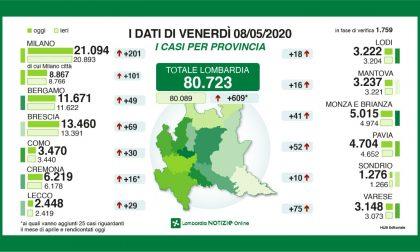 Coronavirus: nel Lecchese 29 nuovi tamponi positivi, 49 in provincia di Bergamo