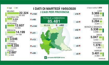Coronavirus: 462 tamponi positivi in Lombardia. Gli ultimi dati dal Lecchese e dalla Bergamasca