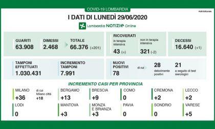 Coronavirus: 2 nuovi casi in provincia di Lecco, 13 in quella di Bergamo