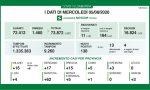 Coronavirus, ancora nessun caso nel Lecchese, 17 nella Bergamasca