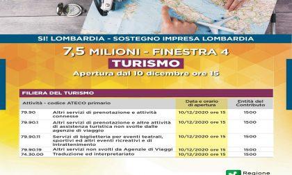 """Lavoratori del Turismo, dal 10 dicembre le domande per ottenere per ottenere 1.500 euro come """"ristoro"""""""