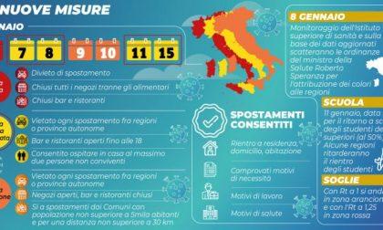 """Scattano i provvedimenti del Decreto Ponte: oggi zona gialla """"rinforzata"""""""