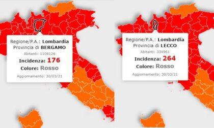 Incidenza in calo sia a Lecco che a Bergamo