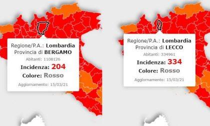 Covid: incidenza a Lecco sopra quota 300 mentre a Bergamo sotto la fatidica soglia del 250