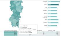 La provincia di Lecco seconda in Lombardia per percentuale di vaccinati